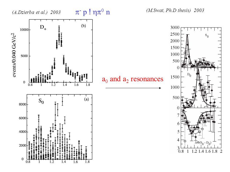 - p ! 0 n a 0 and a 2 resonances (A.Dzierba et al.) 2003 (M.Swat, Ph.D thesis) 2003