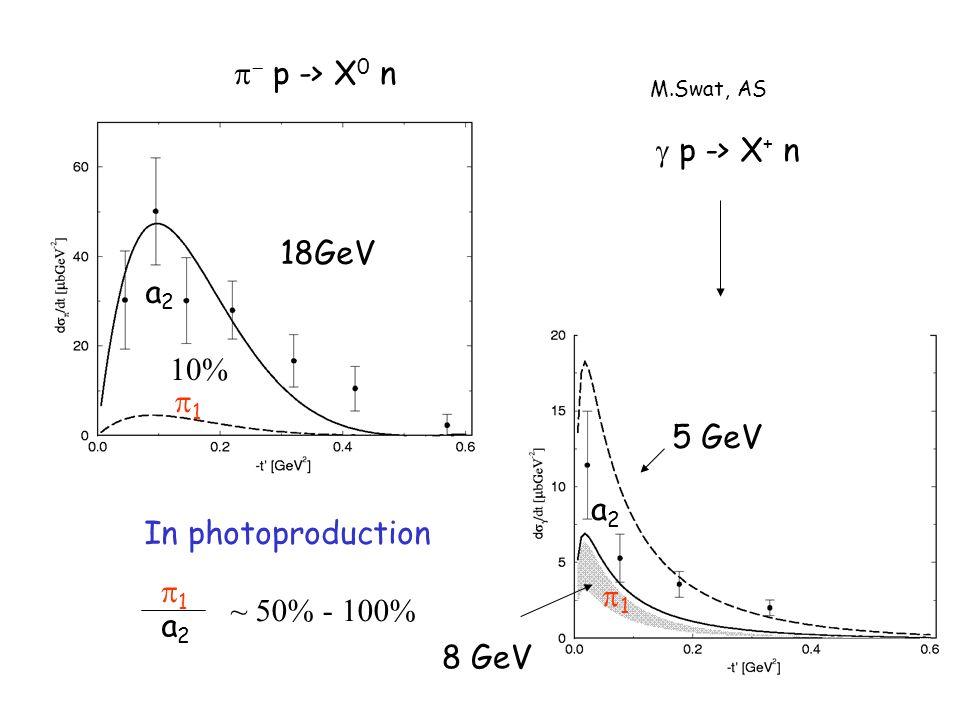 p -> X + n 5 GeV 8 GeV p -> X 0 n 18GeV a2a2 1 a2a2 1 1 a2a2 ~ 50% - 100% 10% In photoproduction M.Swat, AS