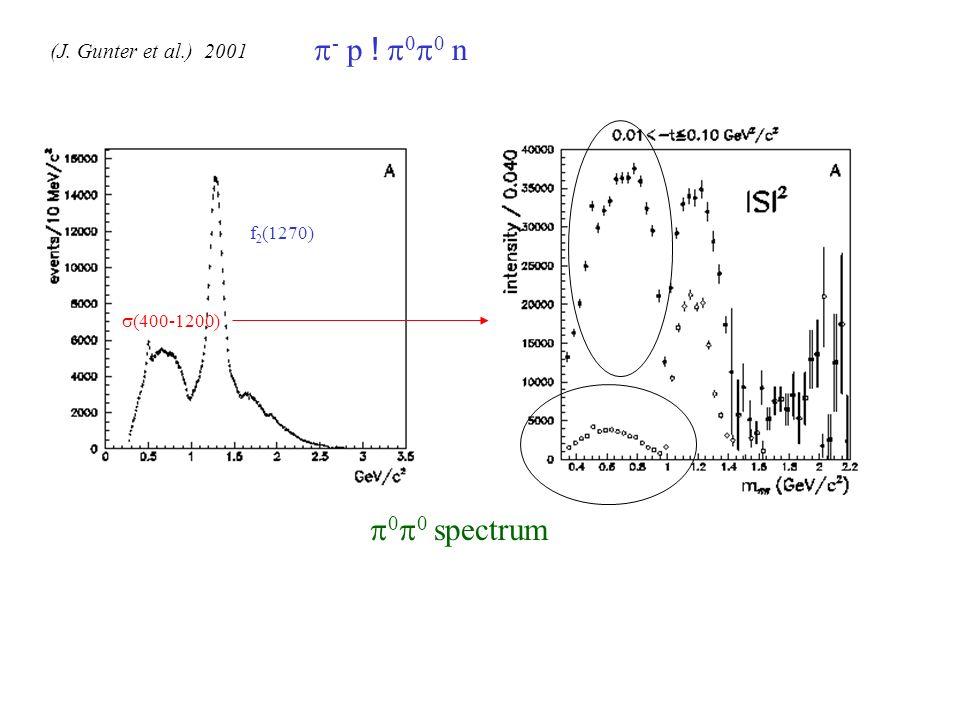 0 0 spectrum f 2 (1270) (400-1200) (J. Gunter et al.) 2001 - p ! 0 n