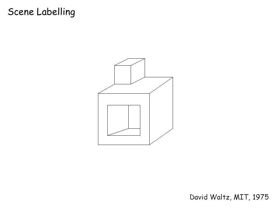 Scene Labelling David Waltz, MIT, 1975