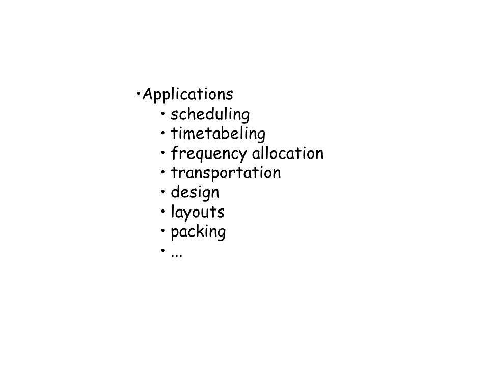 Applications scheduling timetabeling frequency allocation transportation design layouts packing...