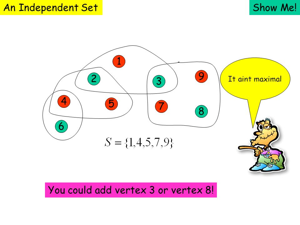 Show Me! 1 2 3 4 5 7 9 8 6 An Independent Set You could add vertex 3 or vertex 8! It aint maximal