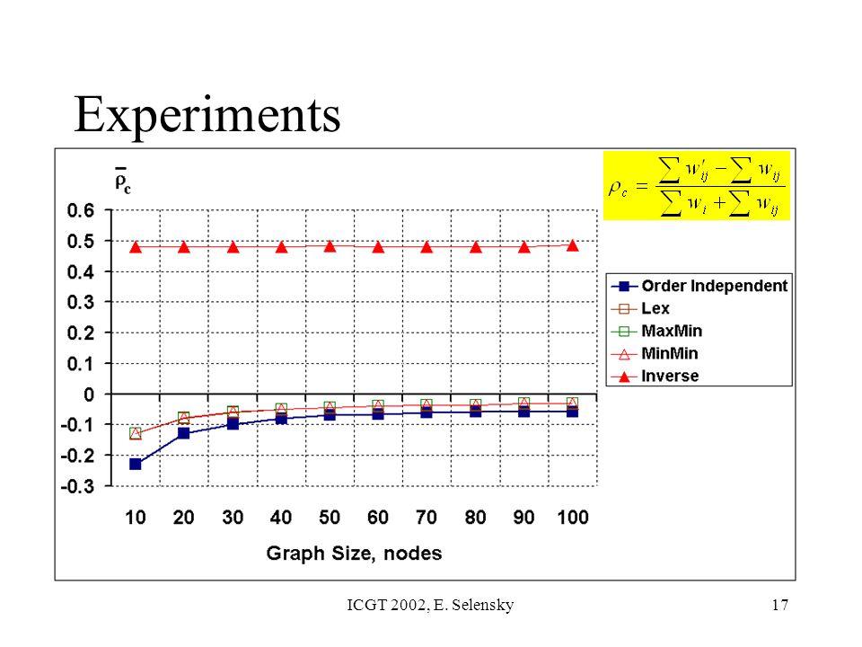 ICGT 2002, E. Selensky17 Experiments
