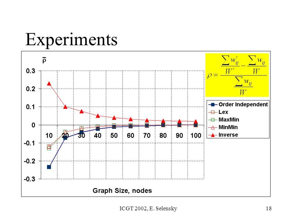 ICGT 2002, E. Selensky18 Experiments
