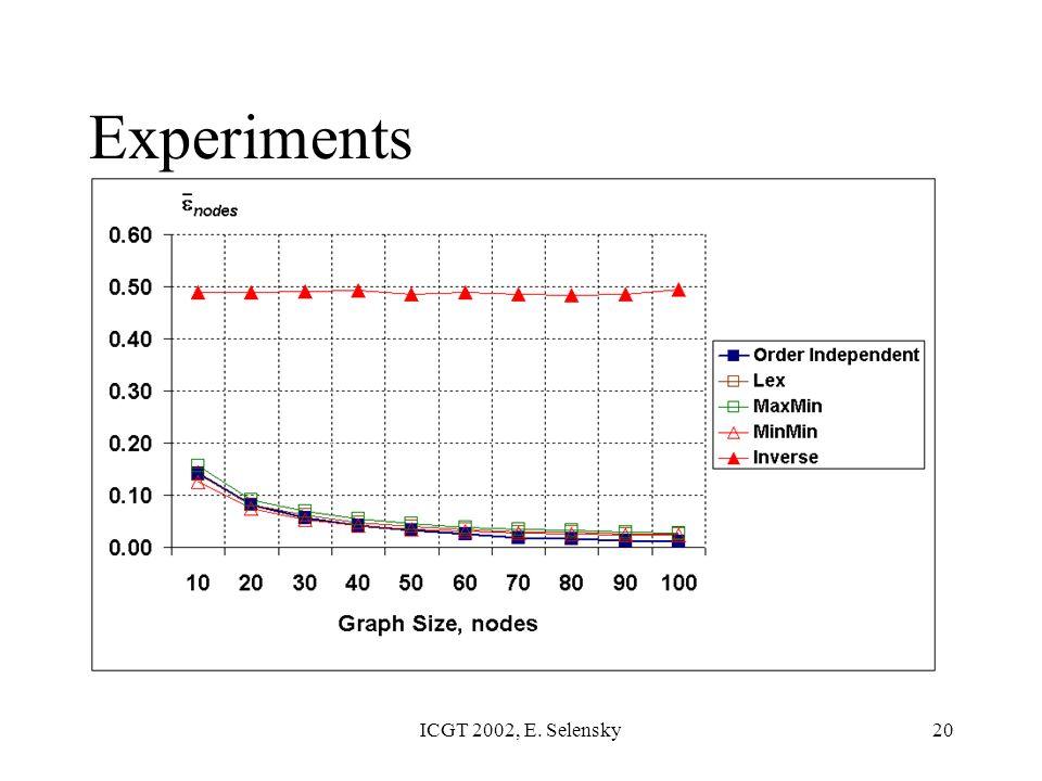 ICGT 2002, E. Selensky20 Experiments