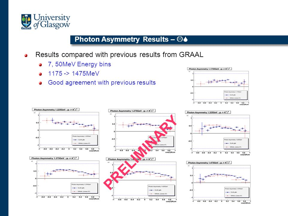 Photon Asymmetry Results – KS Results compared with previous results from GRAAL 7, 50MeV Energy bins > 1475MeV Good agreement with previous results PRELIMINARY