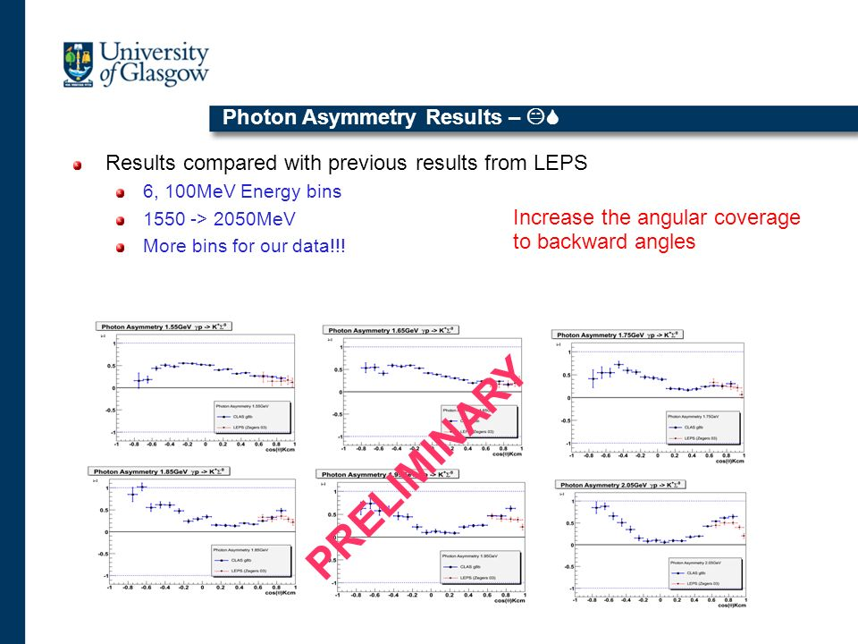 Photon Asymmetry Results – KS Results compared with previous results from LEPS 6, 100MeV Energy bins 1550 -> 2050MeV More bins for our data!!! Increas