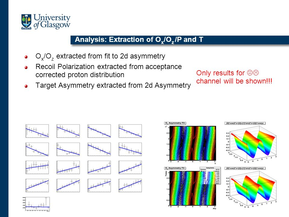 Analysis: Extraction of O x /O z /P and T O x /O z extracted from fit to 2d asymmetry Recoil Polarization extracted from acceptance corrected proton d