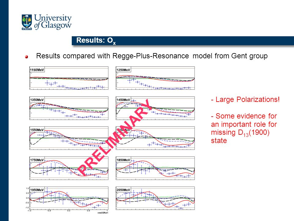 Results: O x Results compared with Regge-Plus-Resonance model from Gent group - Large Polarizations! - Some evidence for an important role for missing