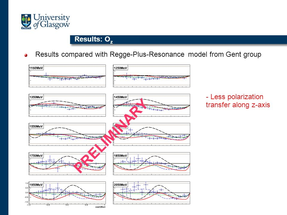 Results: O z Results compared with Regge-Plus-Resonance model from Gent group - Less polarization transfer along z-axis PRELIMINARY