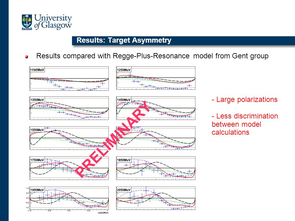 Results: Target Asymmetry Results compared with Regge-Plus-Resonance model from Gent group - Large polarizations - Less discrimination between model calculations PRELIMINARY