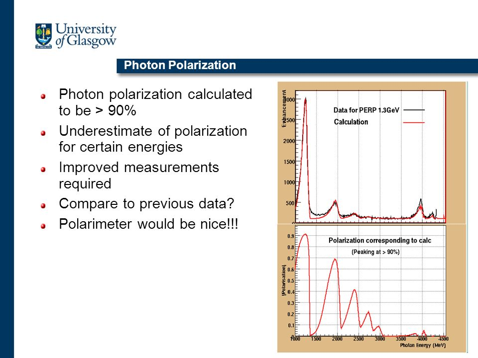 Photon Polarization Photon polarization calculated to be > 90% Underestimate of polarization for certain energies Improved measurements required Compare to previous data.