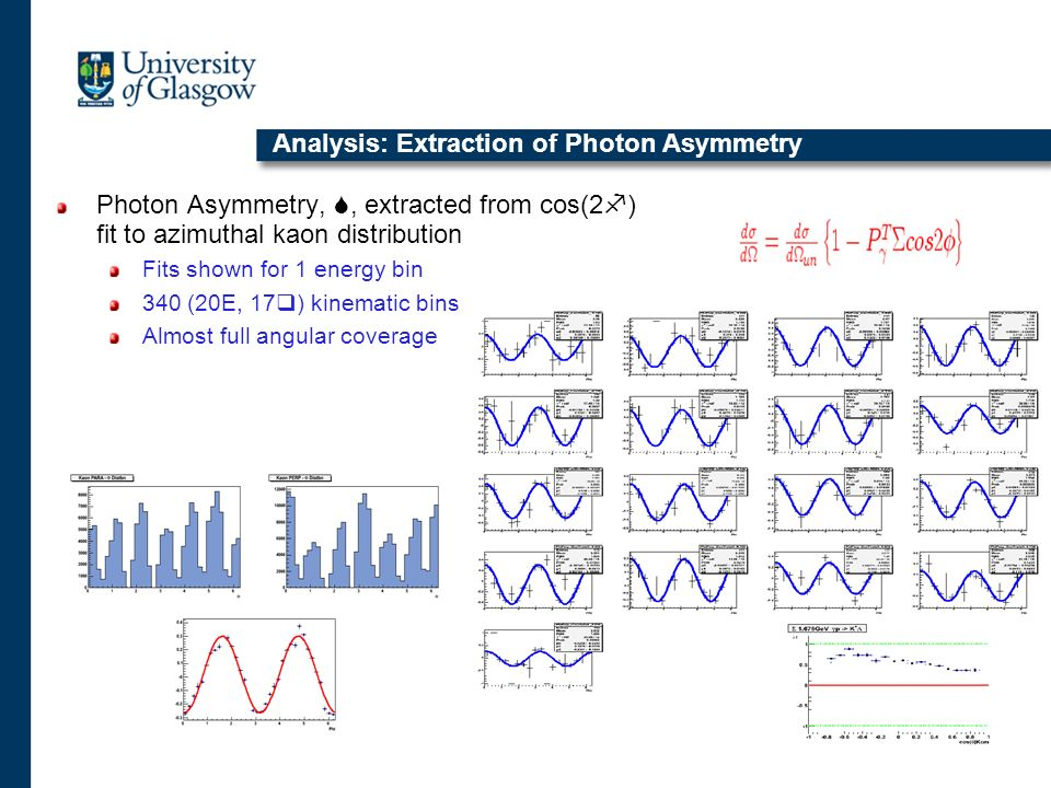 Analysis: Extraction of Photon Asymmetry Photon Asymmetry, S, extracted from cos(2f) fit to azimuthal kaon distribution Fits shown for 1 energy bin 34