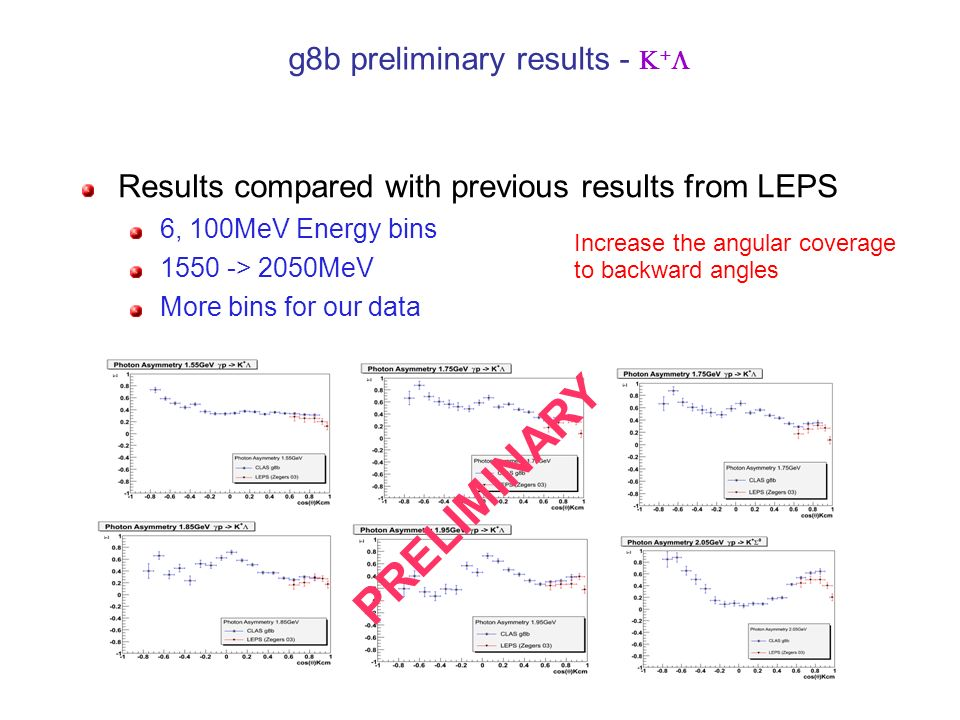 g8b preliminary results - Results compared with previous results from LEPS 6, 100MeV Energy bins > 2050MeV More bins for our data Increase the angular coverage to backward angles PRELIMINARY