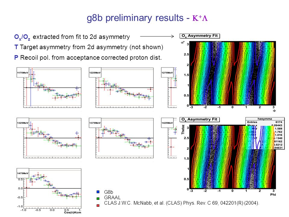 g8b preliminary results - O x /O z extracted from fit to 2d asymmetry T Target asymmetry from 2d asymmetry (not shown) P Recoil pol.