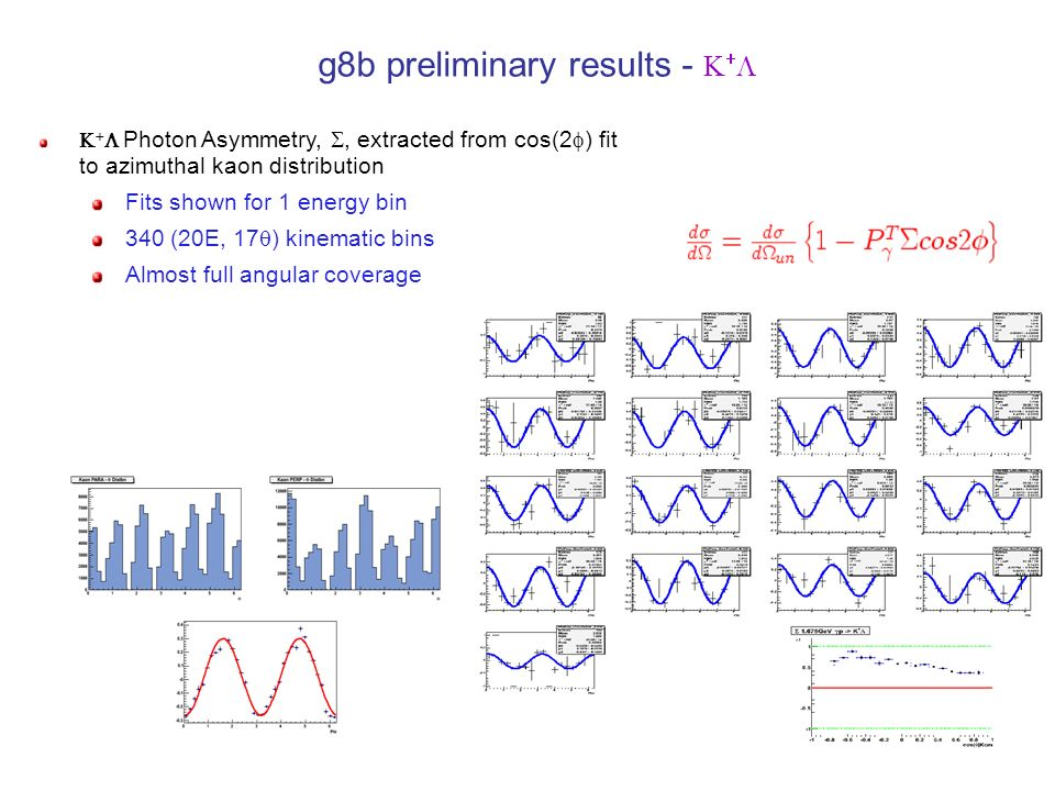 Photon Asymmetry,, extracted from cos(2 ) fit to azimuthal kaon distribution Fits shown for 1 energy bin 340 (20E, 17 ) kinematic bins Almost full angular coverage g8b preliminary results -