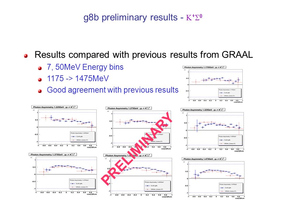 Results compared with previous results from GRAAL 7, 50MeV Energy bins > 1475MeV Good agreement with previous results PRELIMINARY