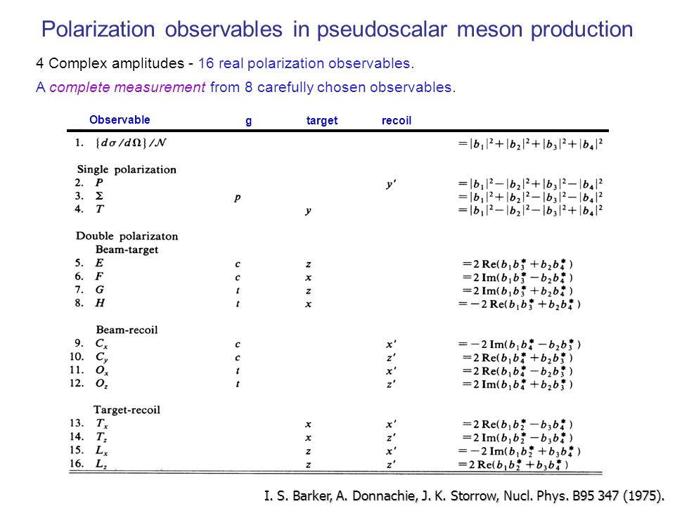 Polarization observables in pseudoscalar meson production g target recoil Observable 4 Complex amplitudes - 16 real polarization observables.