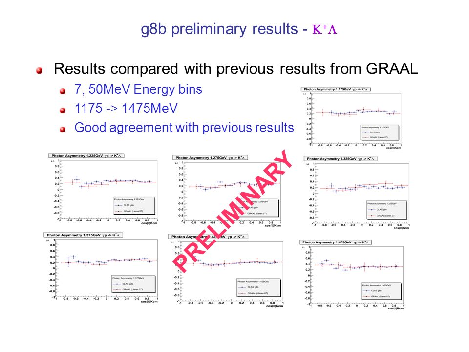 g8b preliminary results - Results compared with previous results from GRAAL 7, 50MeV Energy bins > 1475MeV Good agreement with previous results PRELIMINARY