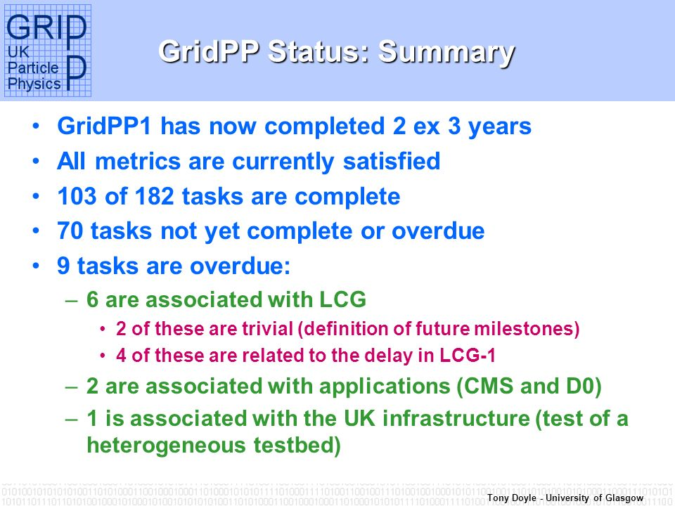 Tony Doyle - University of Glasgow GridPP Status: Summary GridPP1 has now completed 2 ex 3 years All metrics are currently satisfied 103 of 182 tasks are complete 70 tasks not yet complete or overdue 9 tasks are overdue: –6 are associated with LCG 2 of these are trivial (definition of future milestones) 4 of these are related to the delay in LCG-1 –2 are associated with applications (CMS and D0) –1 is associated with the UK infrastructure (test of a heterogeneous testbed)