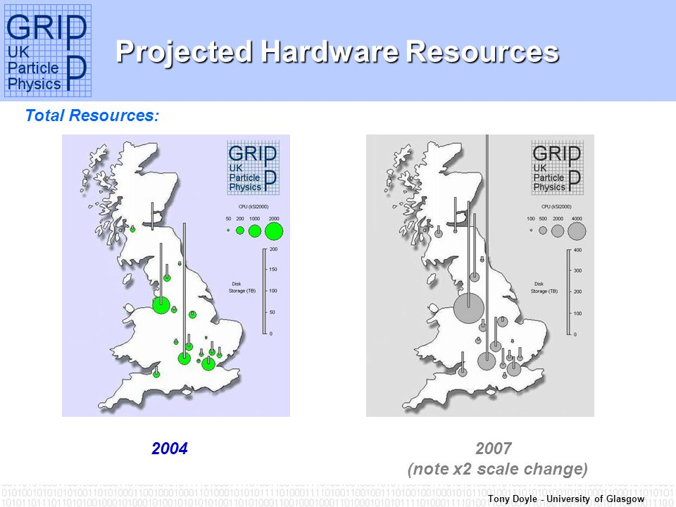 Tony Doyle - University of Glasgow Projected Hardware Resources Total Resources: 20042007 (note x2 scale change)