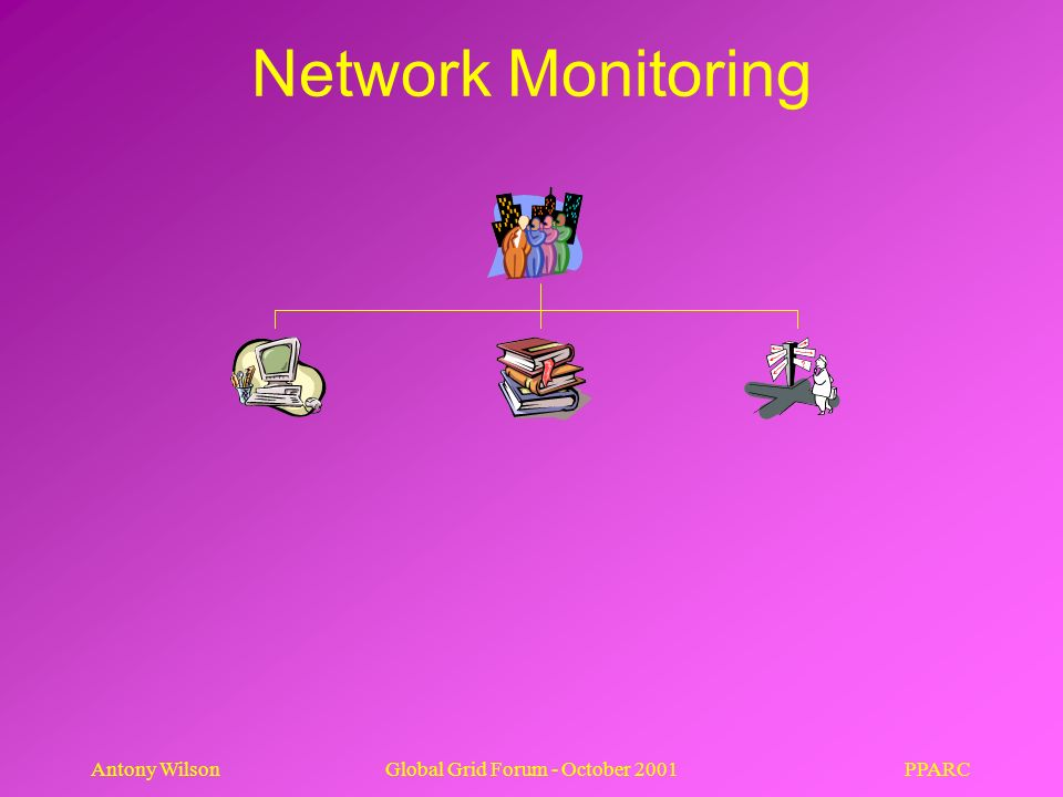 PPARCAntony WilsonGlobal Grid Forum - October 2001 Network Monitoring
