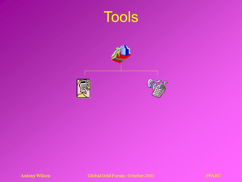 PPARCAntony WilsonGlobal Grid Forum - October 2001 Tools