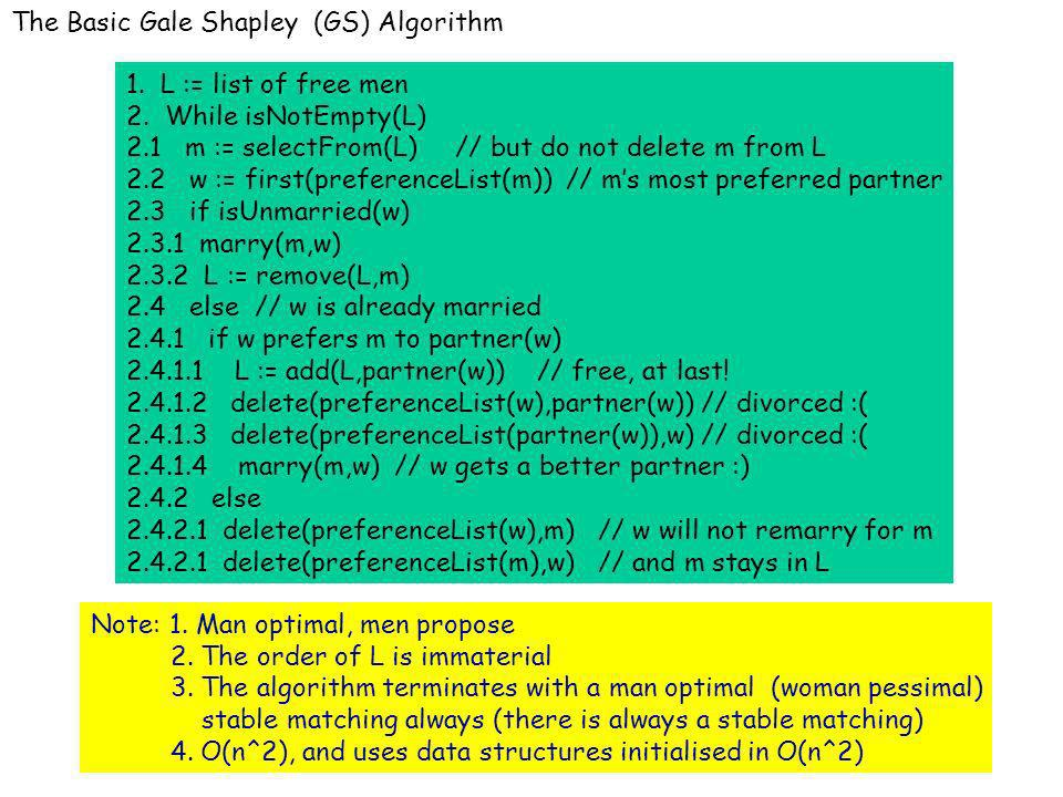 The Basic Gale Shapley (GS) Algorithm 1. L := list of free men 2. While isNotEmpty(L) 2.1 m := selectFrom(L) // but do not delete m from L 2.2 w := fi