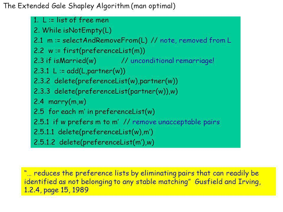 The Extended Gale Shapley Algorithm (man optimal) 1.