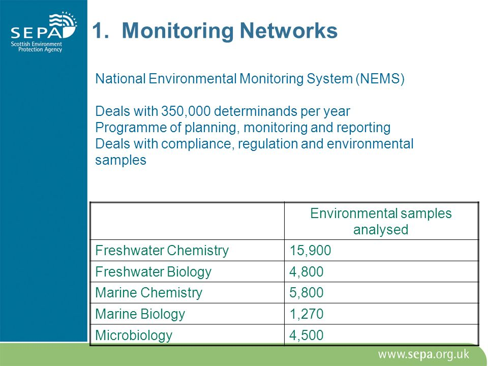 1. Monitoring Networks National Environmental Monitoring System (NEMS) Deals with 350,000 determinands per year Programme of planning, monitoring and