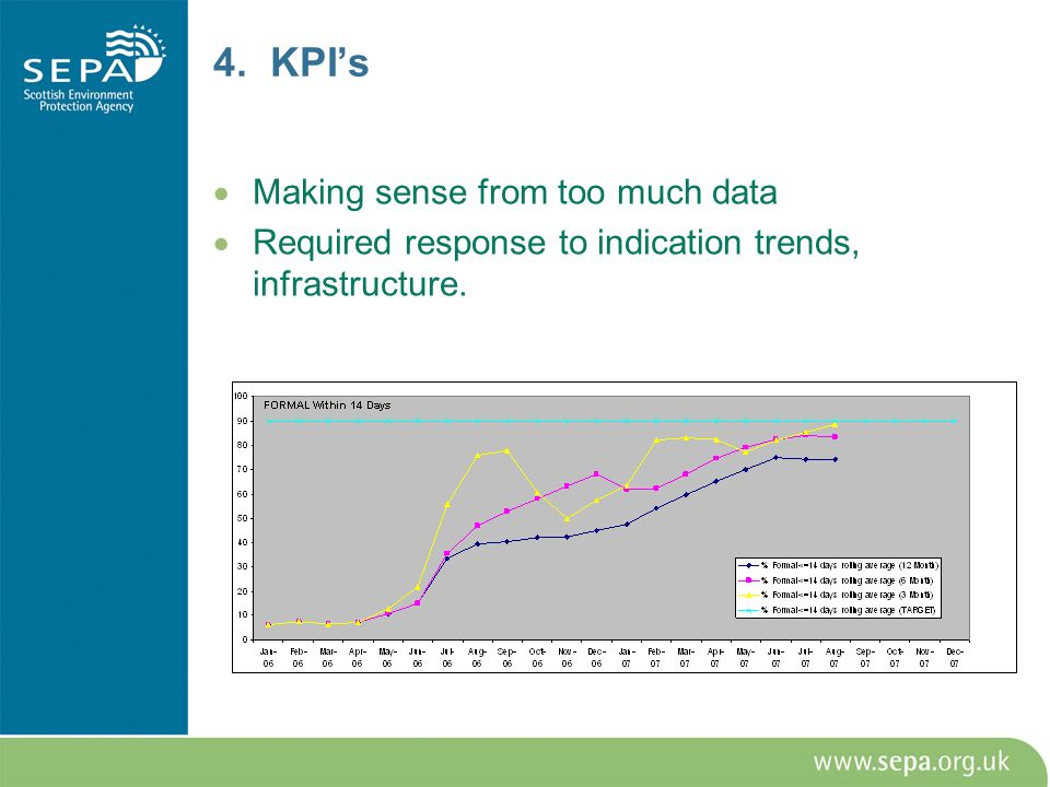4. KPIs Making sense from too much data Required response to indication trends, infrastructure.