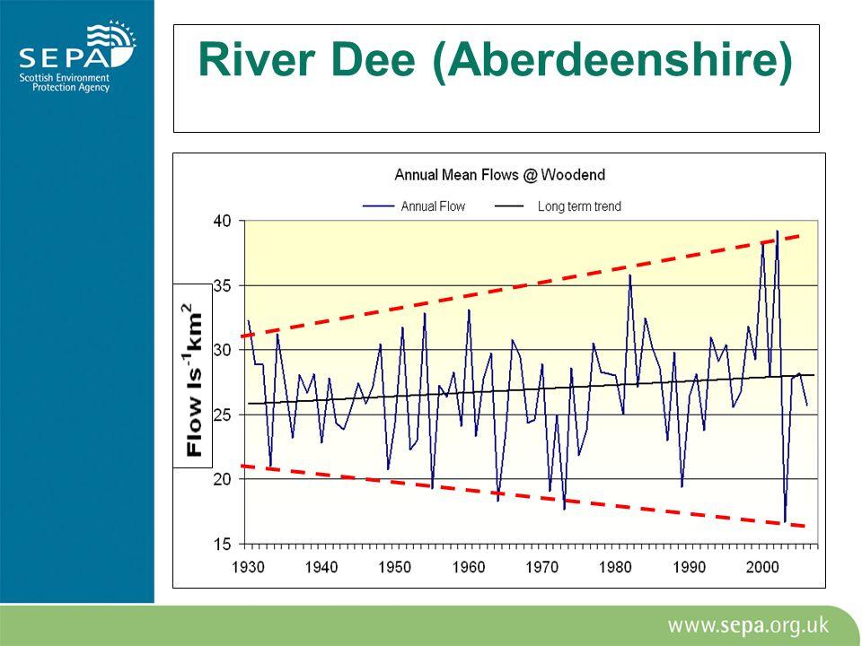 River Dee (Aberdeenshire)