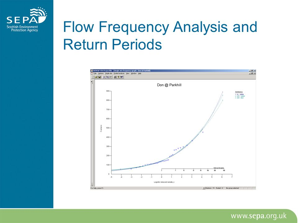 Flow Frequency Analysis and Return Periods