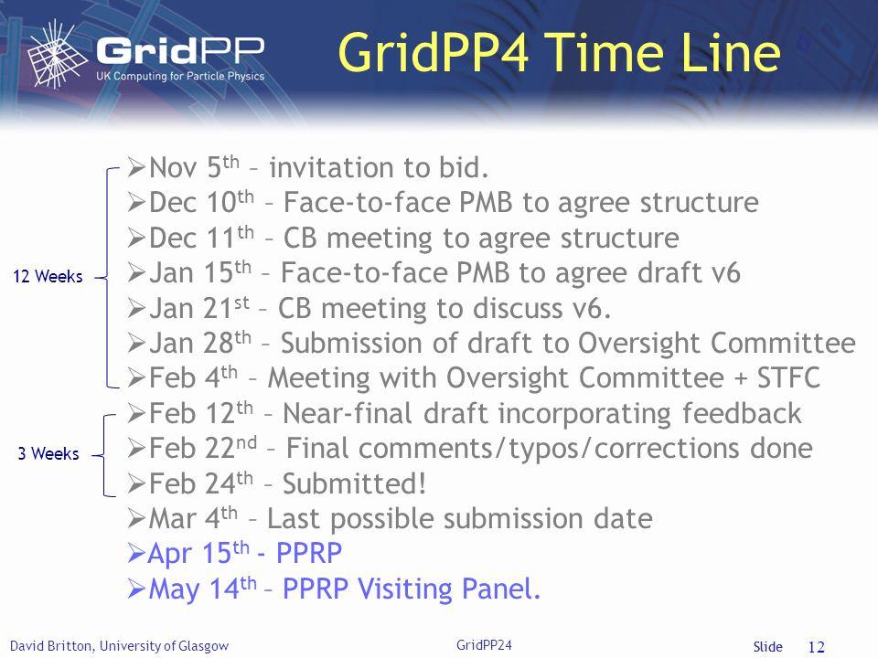 Slide GridPP4 Time Line David Britton, University of Glasgow GridPP24 12 Nov 5 th – invitation to bid. Dec 10 th – Face-to-face PMB to agree structure