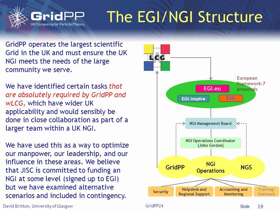 Slide David Britton, University of Glasgow 19 The EGI/NGI Structure EGI.eu EMI EGI.inspire European Framework-7 proposals GridPP NGS NGI Operations NG
