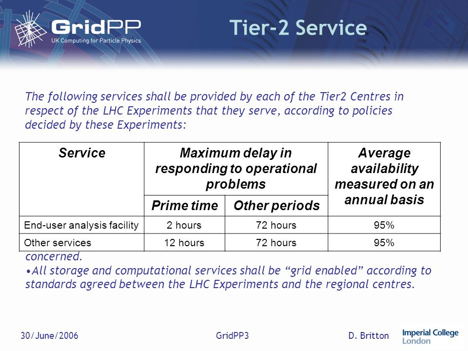 D. Britton30/June/2006GridPP3 Tier-2 Service provision of managed disk storage providing permanent and/or temporary data storage for files and databas