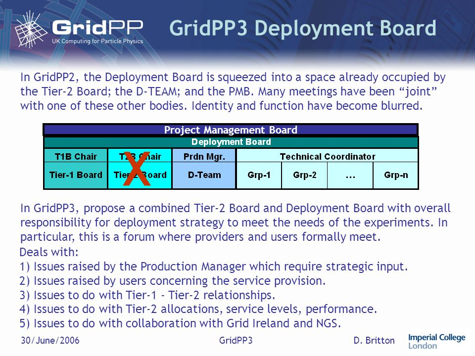 D. Britton30/June/2006GridPP3 GridPP3 Deployment Board In GridPP2, the Deployment Board is squeezed into a space already occupied by the Tier-2 Board;