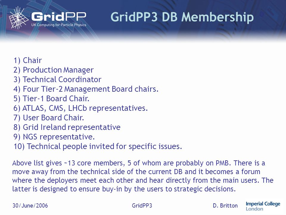 D. Britton30/June/2006GridPP3 GridPP3 DB Membership 1) Chair 2) Production Manager 3) Technical Coordinator 4) Four Tier-2 Management Board chairs. 5)