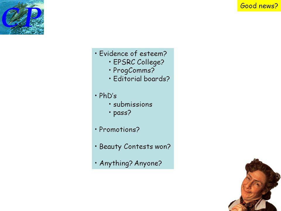 Evidence of esteem. EPSRC College. ProgComms. Editorial boards.
