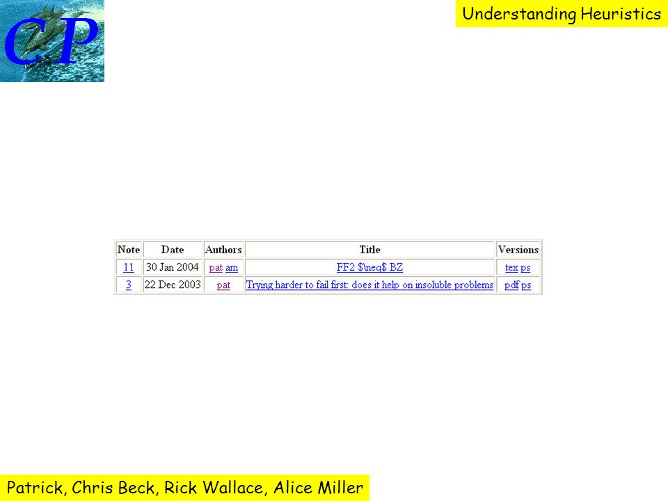 Understanding Heuristics Patrick, Chris Beck, Rick Wallace, Alice Miller