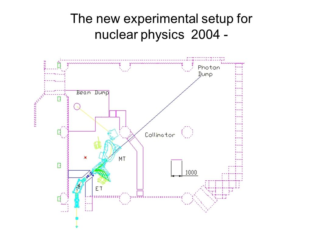 The new experimental setup for nuclear physics