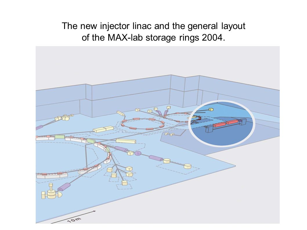 The new injector linac and the general layout of the MAX-lab storage rings 2004.