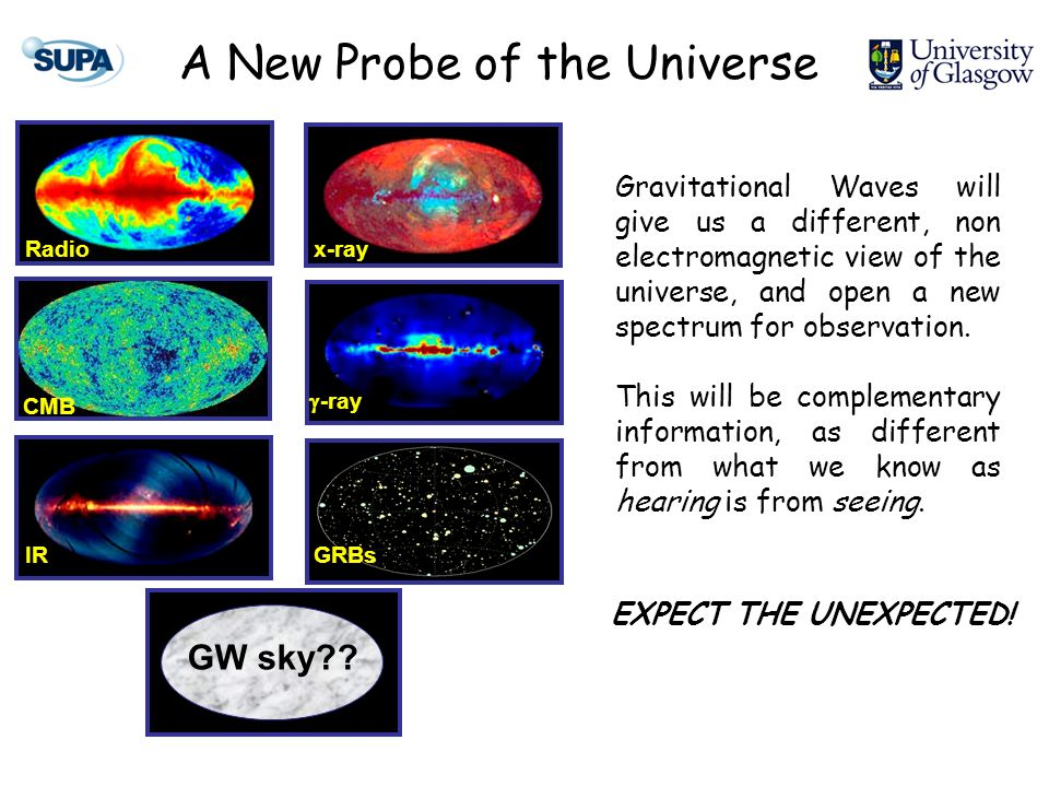 Gravitational Waves will give us a different, non electromagnetic view of the universe, and open a new spectrum for observation.
