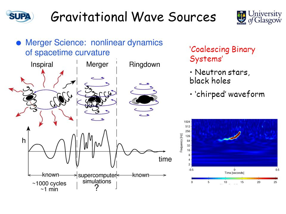 Gravitational Wave Sources Coalescing Binary Systems Neutron stars, black holes chirped waveform