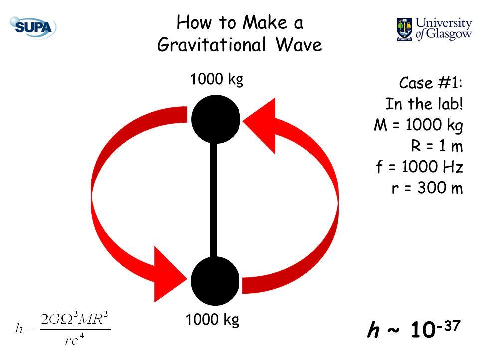 Case #1: In the lab! M = 1000 kg R = 1 m f = 1000 Hz r = 300 m 1000 kg h ~ 10 -37 How to Make a Gravitational Wave