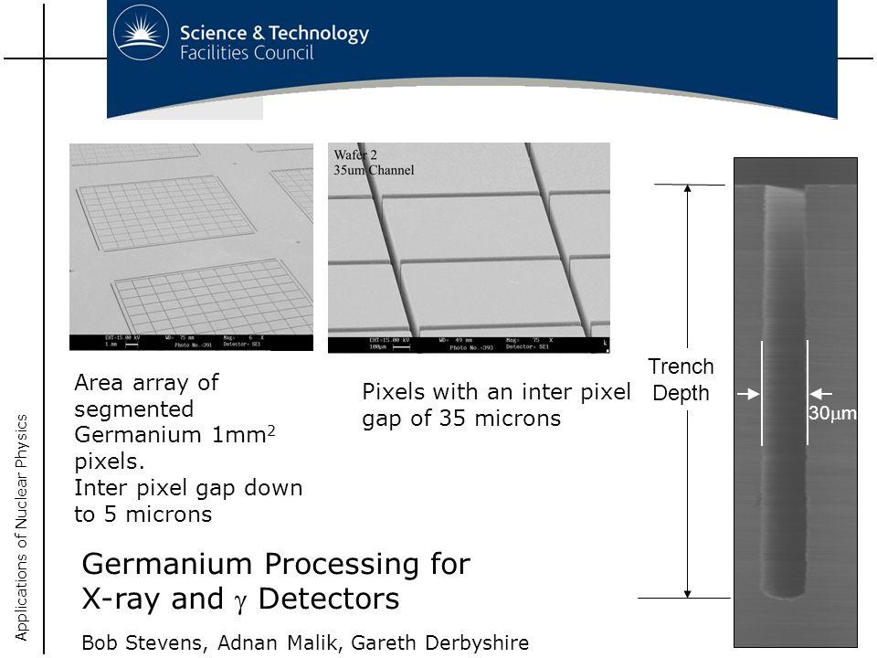 Applications of Nuclear Physics Area array of segmented Germanium 1mm 2 pixels. Inter pixel gap down to 5 microns Pixels with an inter pixel gap of 35