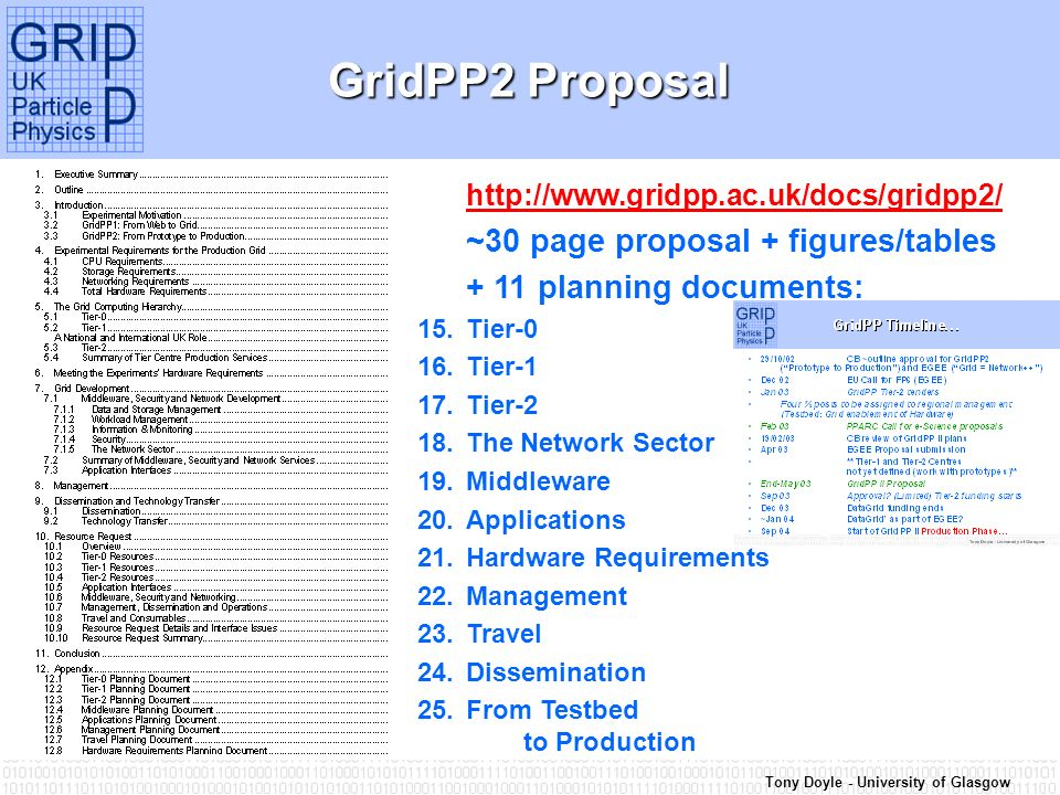 Tony Doyle - University of Glasgow GridPP2 Proposal   ~30 page proposal + figures/tables + 11 planning documents: 15.Tier-0 16.Tier-1 17.Tier-2 18.The Network Sector 19.Middleware 20.Applications 21.Hardware Requirements 22.Management 23.Travel 24.Dissemination 25.From Testbed to Production
