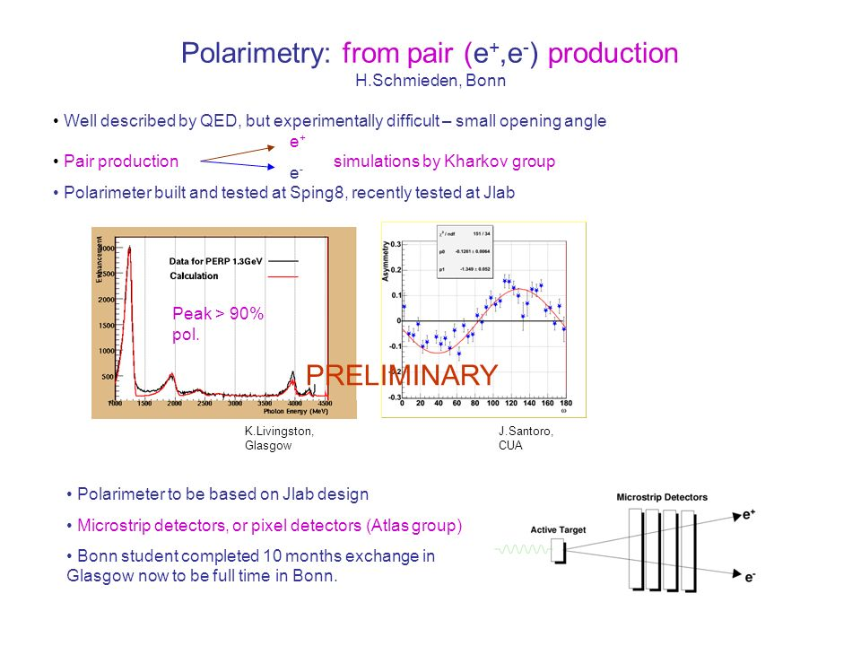 Pair production simulations by Kharkov group Polarimeter built and tested at Sping8, recently tested at Jlab e+e-e+e- Polarimeter to be based on Jlab