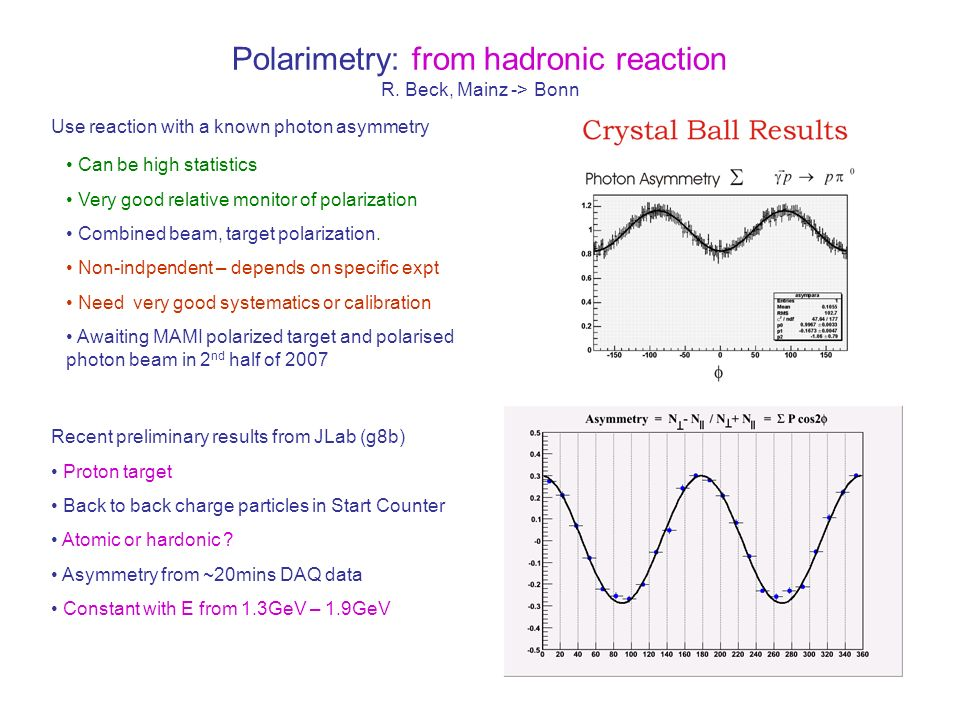 Use reaction with a known photon asymmetry Can be high statistics Very good relative monitor of polarization Combined beam, target polarization. Non-i