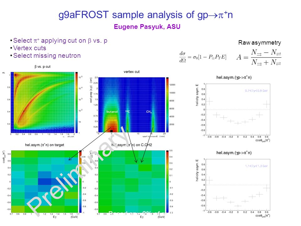 butanol 12 CCH 2 Helicity asymmetry E Raw asymmetry g9aFROST sample analysis of gp + n Eugene Pasyuk, ASU Select + applying cut on vs. p Vertex cuts S